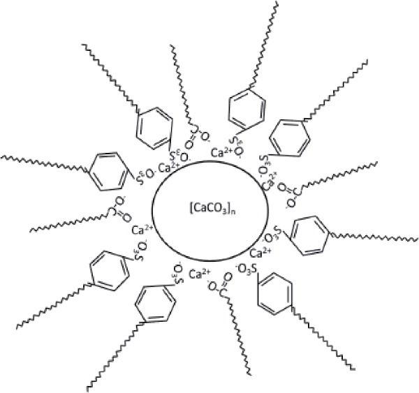 As vantagens das graxas de complexo sulfonato de cálcio
