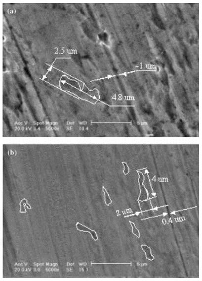 Nanotecnologia em aditivos lubrificantes
